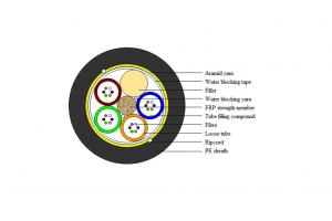 12 წვერიანი ADSS ოპტიკური კაბელი