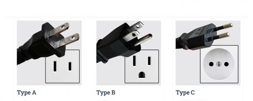Plugs Types